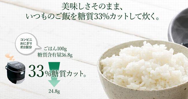 糖質カット炊飯器の糖質量とカロリー